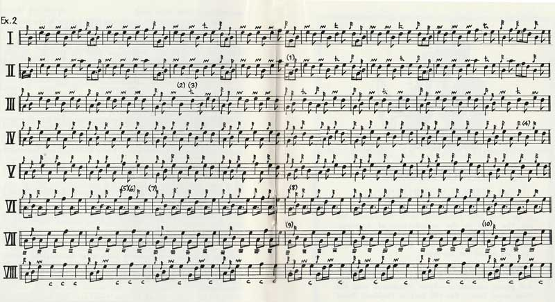 MacCrimmon Will Never Return, Roddy Cannon transcription